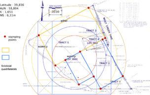 Sample plan of land harmonization using solsticial quadrilaterals