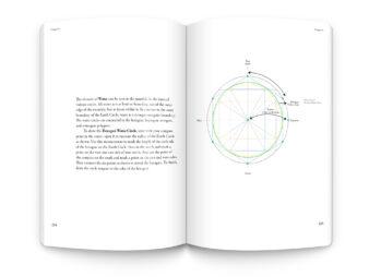 Chapter 4 Secrets of Sacred Geometry