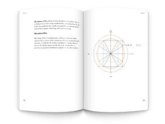 Chapter 3 Secrets of Sacred Geometry
